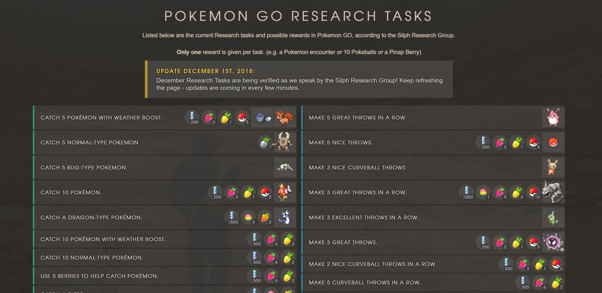 Pokemon Go Research Tasks The Silph Road